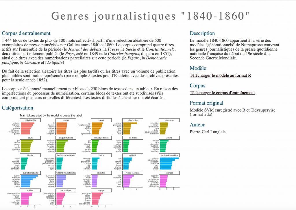 Exemple de fiche de modèle sur la Générothèque