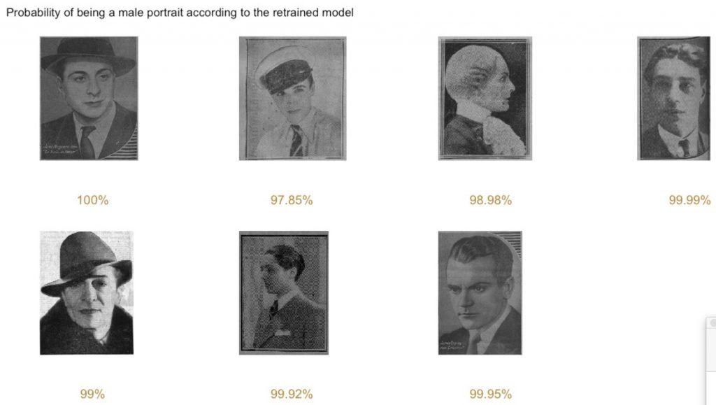 Reconnaissance des visages masculins maquillés dans le modèle réentraîné